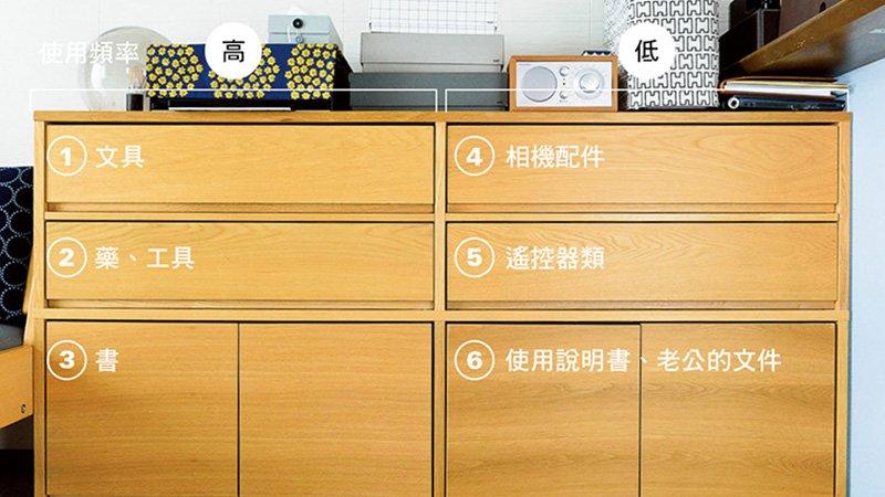 讓餐桌、櫥櫃整齊乾淨!懶人專屬家事計畫:告別骯髒房屋3步驟