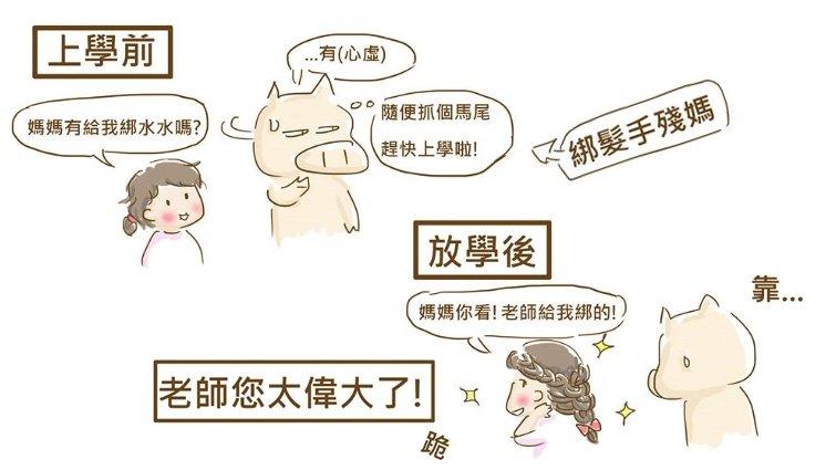 小劉醫師:幼兒園綁髮奇譚