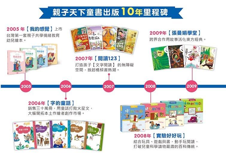 《親子天下》童書出版走過10年,莫忘初衷
