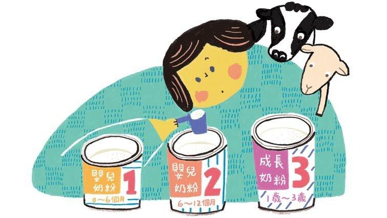 黃瑽寧:選嬰兒配方奶的基本指標