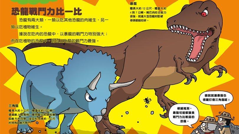 【圖解科學大驚奇】哪種恐龍的體型最大呢?