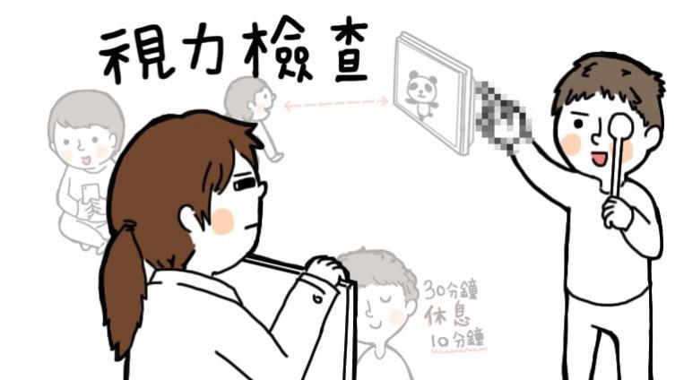 【幼教老師の日常】母湯~孩子混亂的第一次視力檢查