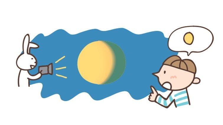 【圖解科學大驚奇】為什麼月亮的形狀會改變呢?
