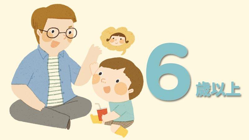分齡教戰:6歲以上 親子互聊「內心戲」聊出情緒力
