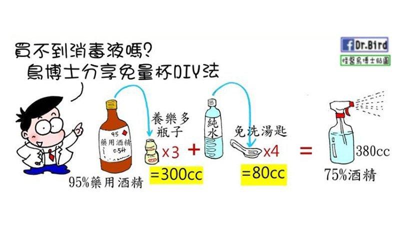 消毒篇|醫生教你DIY消毒液