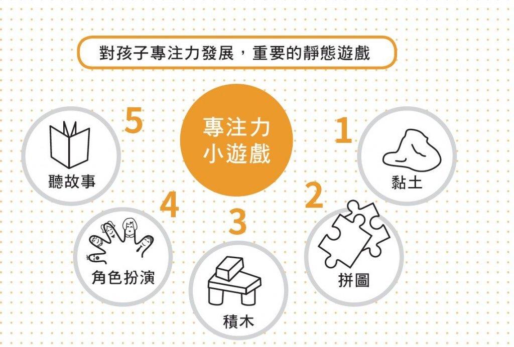 王宏哲:培養孩子專注力,5個重要的靜態遊戲
