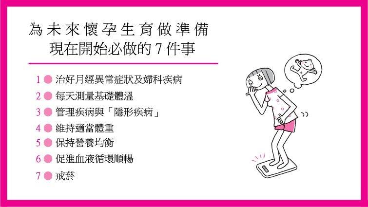 想生小孩的女性該做的7件準備