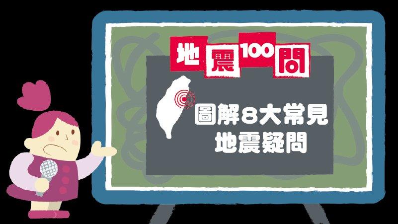 台灣一年有4萬次地震!?圖解8大關於地震疑問