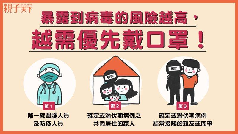 口罩篇|副總統陳建仁:戴口罩有優先順序