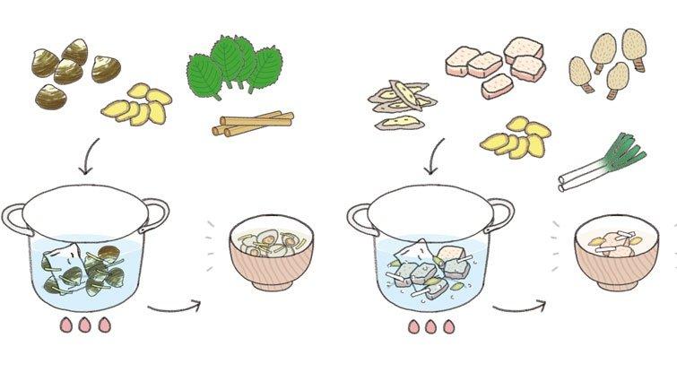 春天喝湯,補氣、防感冒