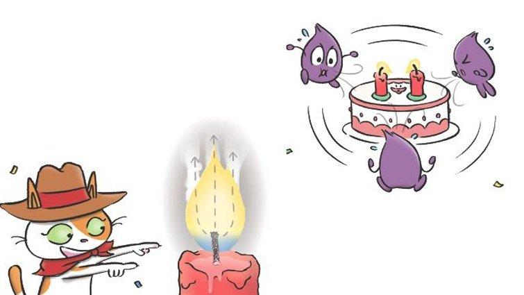 【給父母的科普知識私藏包】過生日吹蠟燭的習俗是源自於古希臘?