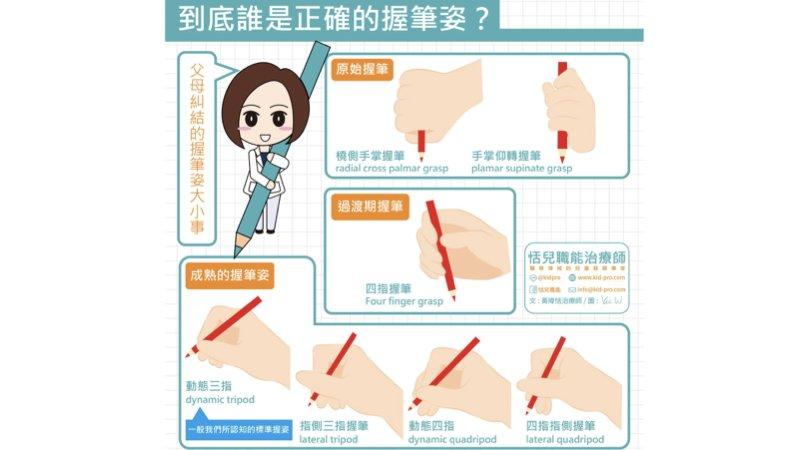 到底什麼才是正確的握筆姿?