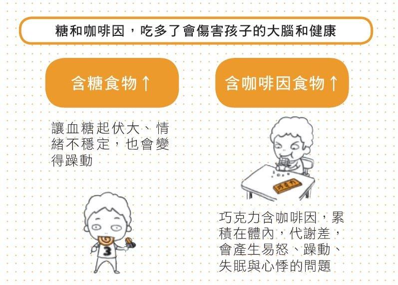 王宏哲:沒有限量的零食,孩子容易注意力渙散