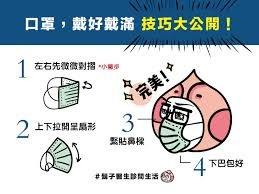 口罩還有分種類和用途?到底哪一種能擋住黴漿菌?