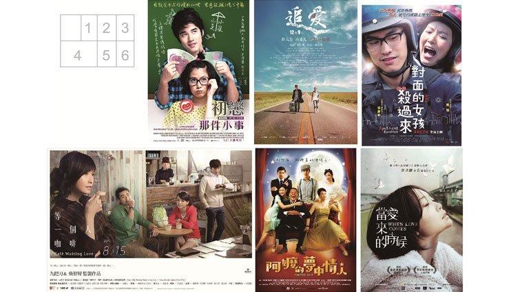 6張電影海報,看出你「在別人眼中的愛情角色」?