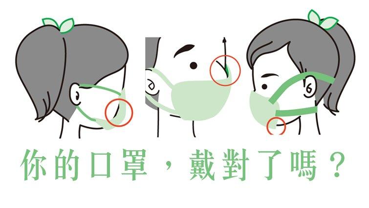 口罩怎麼選、如何戴才有效?台大專家圖解示範