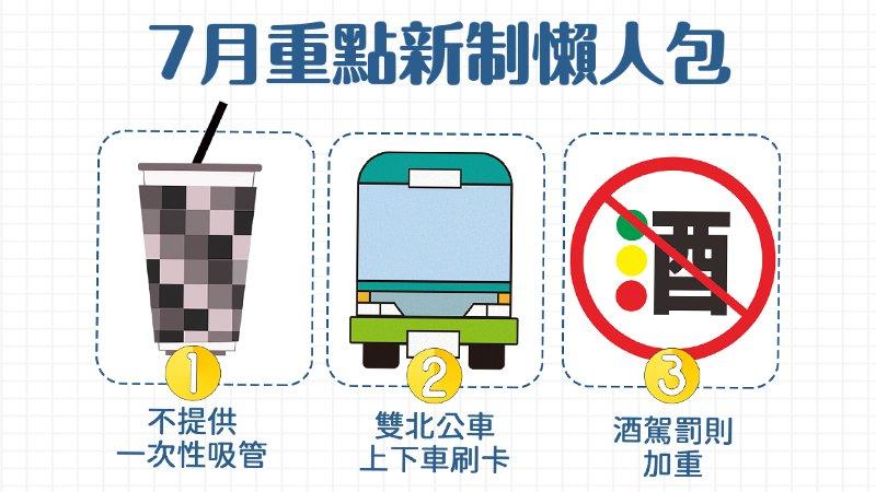 7/1新制一次看,餐飲內用不提供吸管、雙北公車上下車刷卡