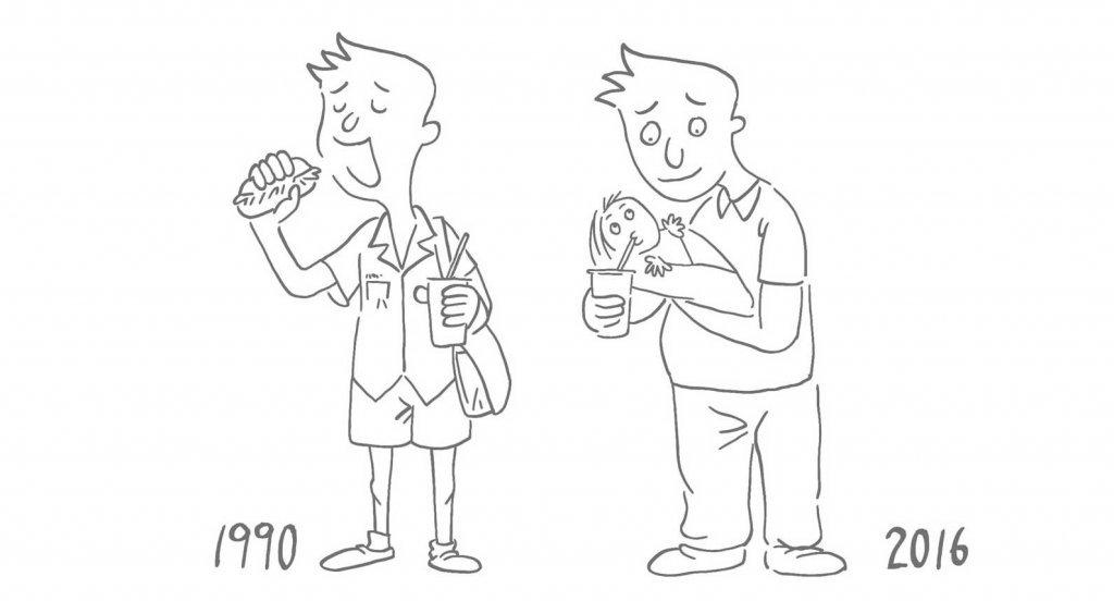 青少年的飲食習慣攸關健康