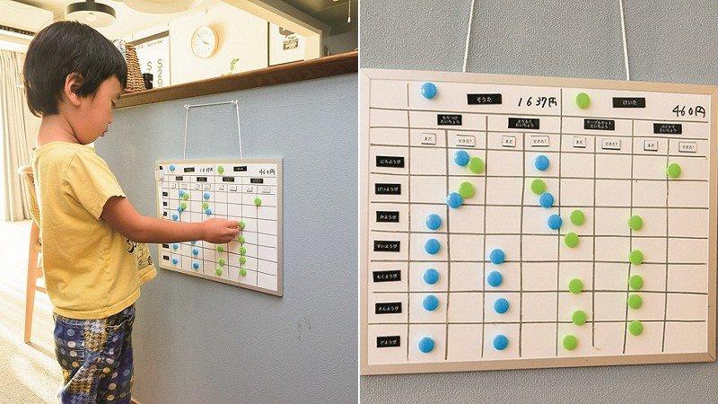 擺餐具隊長?日本職業媽媽製作「隊長白板」,讓孩子樂於做家事