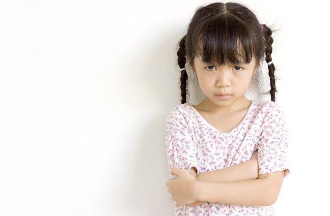 黃瑽寧:孩子的粗魯個性,來自教養中的敵意指數