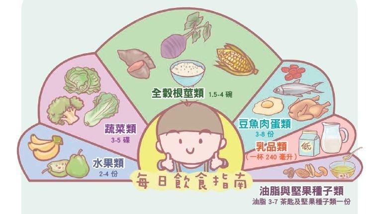 食農教育向下扎根,看插畫懂食農,真有趣!