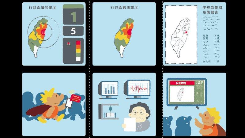 地震時都有國家級警報是怎麽回事?地震有可能預先知道嗎?